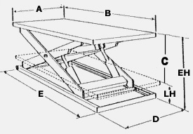 Scissor Lift Dimensions