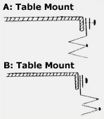 table mount mounting options